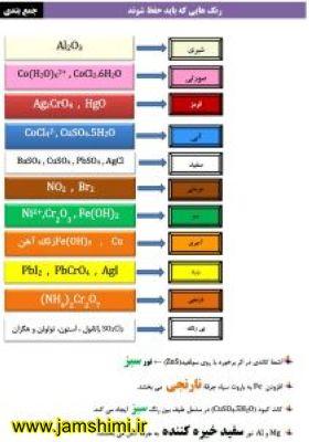 دانلود جزوه کنکوری رنگ ترکیبات شیمیایی