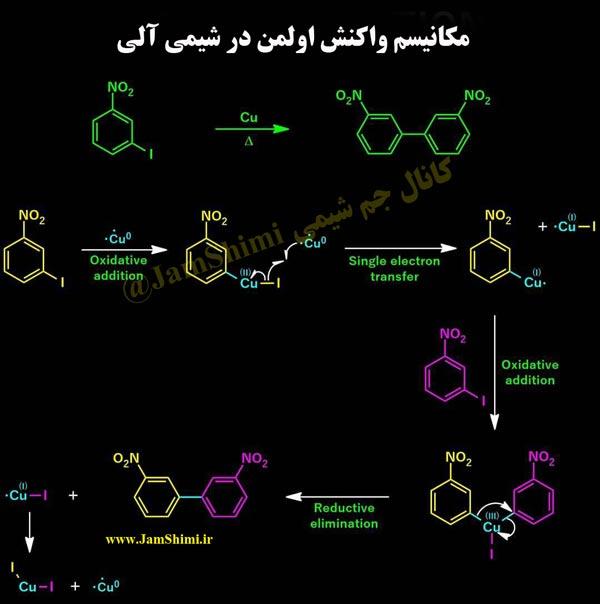 مکانیسم واکنش اولمن در شیمی آلی