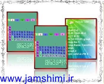 دانلود جدول تناوبی Full Periodic Table 1.0 با فرمت جاوا