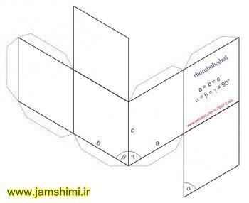 مدل کاغذی سه بعدی سیستم های بلوری