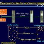 روش استخراج نقطه ابری