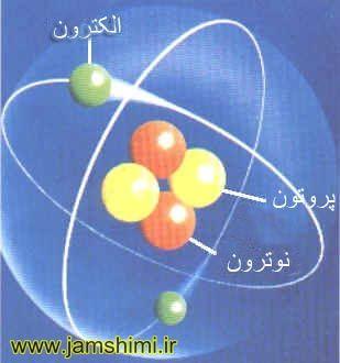انیمیشن آموزشی ساختار اتم