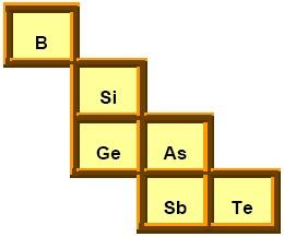 bakhshe2chem2 4 خلاصه درس و نکات بخش 2 شیمی 2