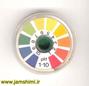 انمیشن آموزش pH