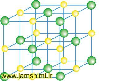 فرمول نویسی و نام گذاری ترکیبات معدنی