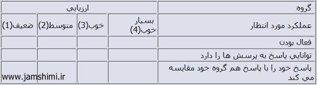 Description: [تصویر: table2.jpg]