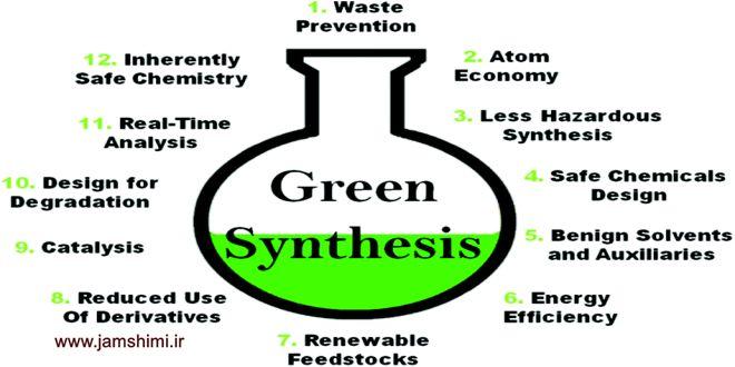 12 اصل در شیمی سبز یا اصول دوازده گانه شیمی سبز