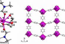 Photo of دانلود مقاله شیمی سنتز اولین چارچوب فلز-آلی (MOF) بر پایه کلاسترهایی از نپتونیم