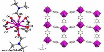 دانلود مقاله شیمی سنتز اولین چارچوب فلز-آلی (MOF) بر پایه کلاسترهایی از نپتونیم