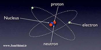 محدودیت نظریه و مدل اتمی رادرفورد و توجیه بور برای حل این مشکل