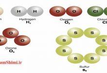 دانلود جزوه نام گذاری و فرمول نویسی شیمی برای کنکور