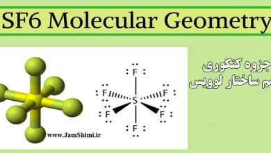 جزوه کنکوری آموزش رسم ساختار لوویس، شکل هندسی مولکول ها و یون ها