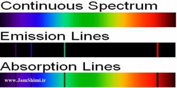 مقایسه طیف نشری خطی ایزوتوپ های یک عنصر