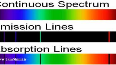 Photo of مقایسه طیف نشری خطی ایزوتوپ های یک عنصر