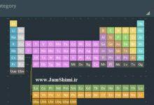 دانلود Periodic Table. Elements v1.15 PRO نرم افزار جدول تناوبی اندروید