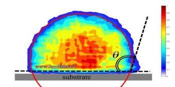 مطالعه مولکولی تاثیر سطح بر خاصیت ترشوندگی آن با شبیه سازی دینامیک مولکولی