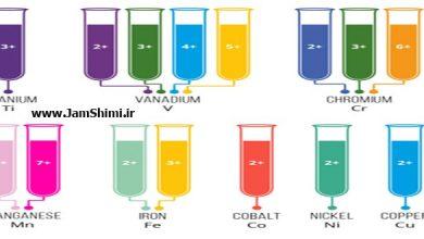 دانلود اینفوگرافیک رنگ عناصر واسطه در حالت های اکسایش مختلف