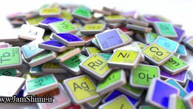 معنی نام عناصر جدول تناوبی