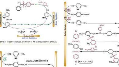 مقاله تبدیل الکتروشیمیایی نیتروآرن ها به سولفوآمیدها، دی آریل سولفون ها