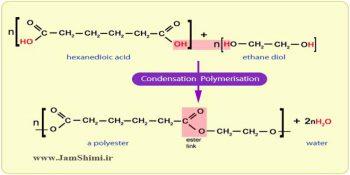 پلیمر تراکمی و پلیمریزاسیون تراکمی چیست