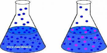 نکات کنکوری خواص کولیگاتیو محلول ها در شیمی