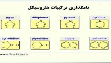 Photo of جزوه تمرین و نمونه سوال های نامگذاری ترکیبات هتروسیکل
