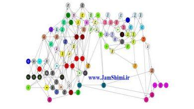 Photo of ریاضیدانان ساختار جدیدی را برای جدول تناوبی عناصر پیشنهاد کردند