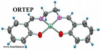دانلود ORTEP-III 2014.1 نرم افزار شیمی آنالیز ساختار های کریستالی