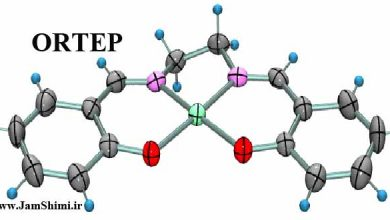 Photo of دانلود ORTEP-III 2014.1 نرم افزار شیمی آنالیز ساختار های کریستالی