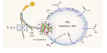مقاله چارچوب کوئوردیناسیونی بر پایه پلی اکسومتالات برای تولید متان