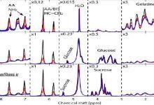 Photo of فاکتورهای مقیاس گذاری برای طیف سنجی NMR