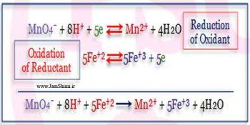 روش موازنه نیم واکنش در محیط اسیدی
