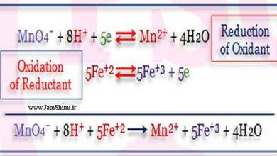 Photo of روش موازنه نیم واکنش در محیط اسیدی