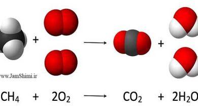 Photo of نکته کنکوری ارزش سوختی هیدروکربن ها در شیمی یازدهم