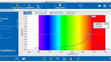 Photo of دانلود Spectrometry 2.2.2.2 نرم افزار طیف سنجی شیمی اندروید