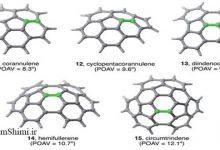 Photo of واکنش پذیری هیدروکربن های آروماتیک چند حلقه ای و ترکیبات مشابه