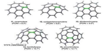 واکنش پذیری هیدروکربن های آروماتیک چند حلقه ای و ترکیبات مشابه