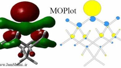 دانلود MOPlot 1.93 نرم افزار رسم اوربیتال های مولکولی