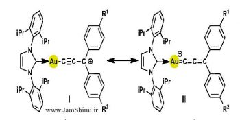 جزوه واکنش های مهم شیمی آلی و مکانیسم برای المپیاد شیمی