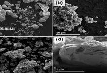 Photo of مقاوم ترین ماده در مقابل حرارت: هافنيوم کربونیترید غیراستوکیومتری