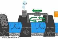 Photo of تبدیل کربن دی اکسید به متانول با واکنش های چند مرحله ای