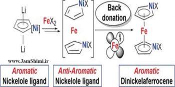 دی نیکلافروسن: اولین ترکیب فروسنی با دو لیگاند نیکلول فلزات واسطه