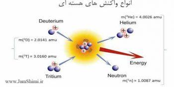 دسته بندی انواع واکنش های هسته ای