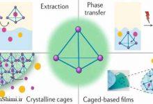 Photo of قفس های فلزی-آلی برای جداسازی های مولکولی