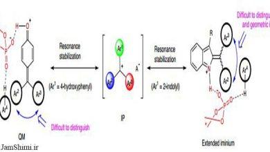 روش جدید سنتز تترا آریل متان های کایرال در شیمی دارویی