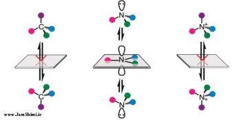 سنتز انانتیوگزین کاتیون های آمونیوم کایرال