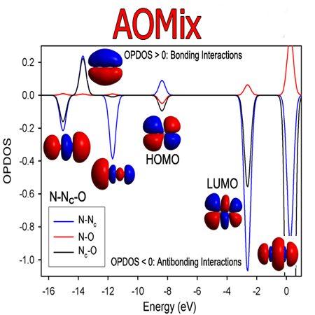 دانلود AOMix 6.52 نرم افزار شیمی کوانتومی ، اوربیتال مولکولی و تحلیل تعداد الکترون ها