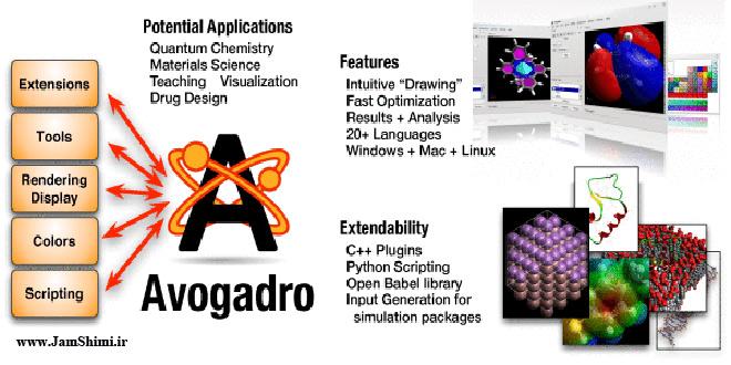 دانلود Avogadro 1.2.0 نرم افزار آووگادرو ویرایشگر شیمی محاسباتی و مدل سازی مولکولی