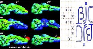 دانلود BigDFT 1.8.2 نرم افزار آنالیز ساختار الکترونیکی DFT ترکیب های شیمیایی