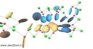 دانلود BioVEC Win/Linux نرم افزار شبیه سازی دینامیک مولکولی